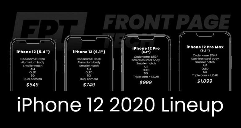 Еще одно свидетельство того, что iPhone 12 не будут дорогими