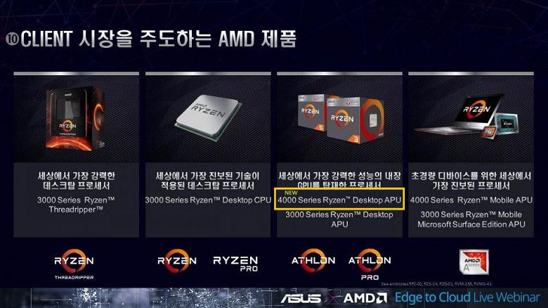 Asus уже рекламирует ещё не анонсированные настольные APU Ryzen 4000