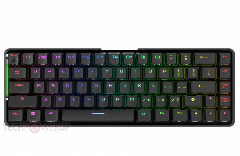 Игровая клавиатура Asus ROG Falchion даже меньше, чем клавиатуры без блока цифровых клавиш