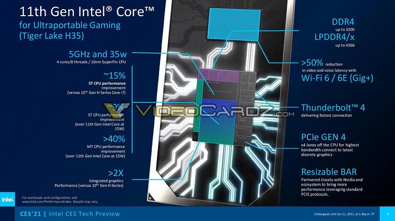 Wi-Fi 6E и 5 ГГц для ноутбука. Intel представила мобильные процессоры Tiger Lake-H35