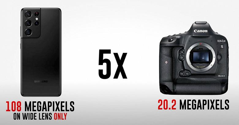 Можно ли взять числом Камеру смартфона Samsung Galaxy S21 Ultra разрешением 108 Мп сравнили с камерой Canon 1DX II разрешением 20,2 Мп
