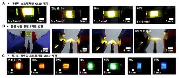 В Южной Корее создан высокоэластичный OLED