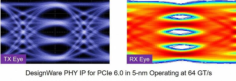Synopsys анонсирует первый в отрасли полный набор IP-ядер для PCIe 6.0