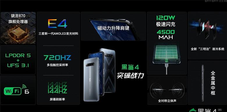 Snapdragon 888, 144 Гц, 120 Вт и 4500 мАч. Представлены Black Shark 4  первые в мире смартфоны с SSD, магнитными клавишами и лучшим в мире звуком