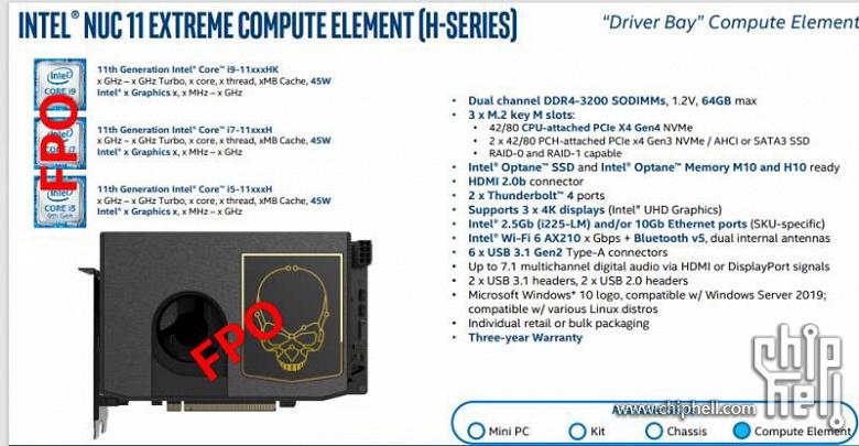 Похожий на видеокарту модуль Intel Compute Element для нового NUC 11 Extreme будет основан на CPU Tiger Lake-H45