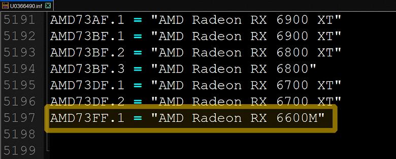 Такая же видеокарта будет в новых машинах Tesla. Radeon RX 6600M засветилась в драйвере AMD