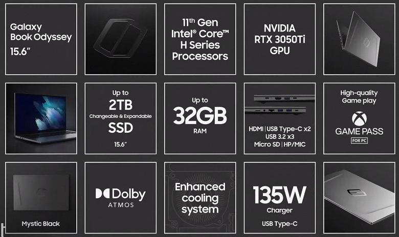 Представлен Samsung Galaxy Book Odyssey  первый в мире ноутбук с процессорами Intel Tiger Lake-H45 и видеокартой GeForce RTX 3050 Ti