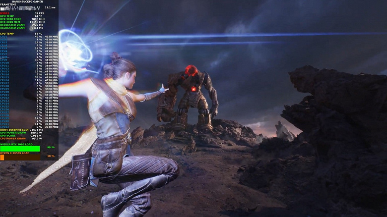 Для игр на движке Unreal Engine 5 понадобится очень мощная видеокарта. GeForce RTX 3090 в среднем выдает всего 30 FPS в Valley of the Ancient