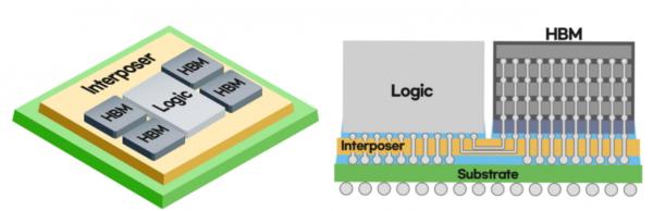 У Samsung Electronics готова новая технология корпусирования микросхем