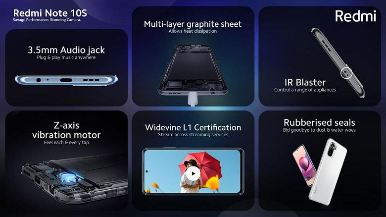 В Индии заново представили Redmi Note 10S. И он оказался дешевле глобальной версии