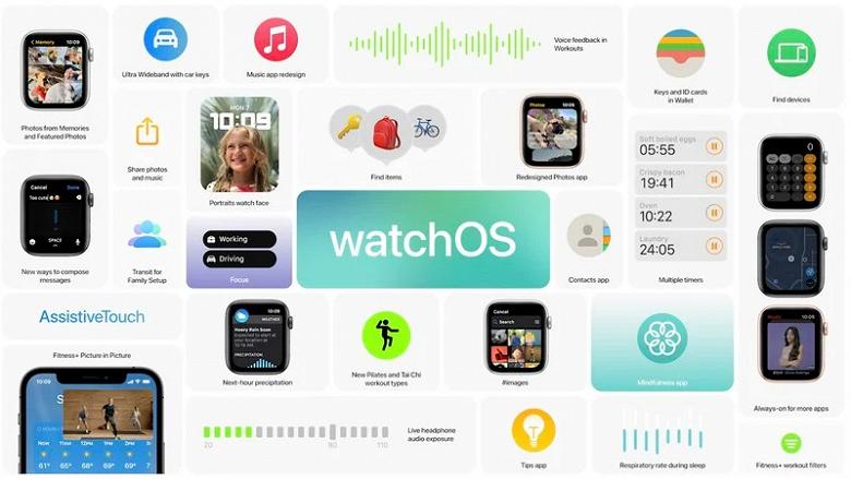 Apple представила watchOS 8  самое большое программное обновление Apple Watch этого года