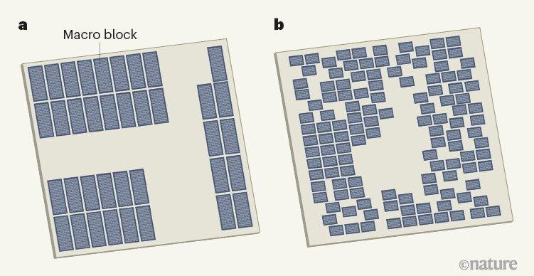 Искусственный интеллект превзошел человека в проектировании микросхем