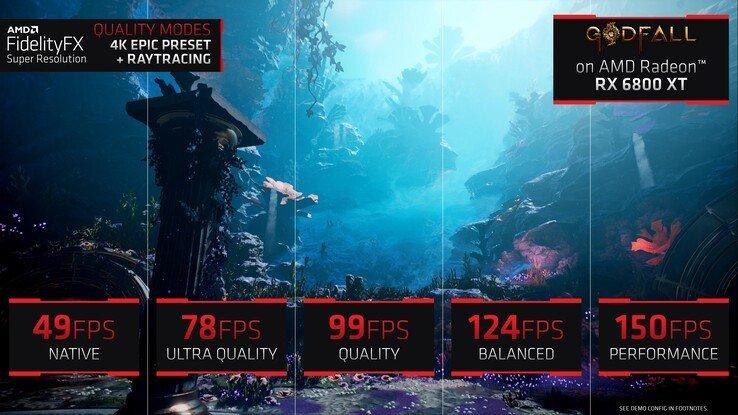 Intel уже заинтересовалась представленной вчера технологией FidelityFX Super Resolution