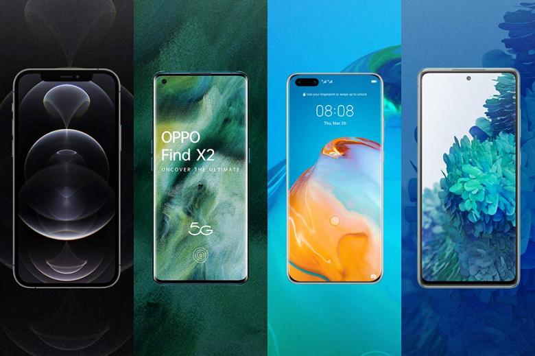 Samsung  лидер рынка, Apple  лидер сегмента 5G, а Xiaomi  лидер по росту. Появился прогноз по рынку смартфонов на 2021 год