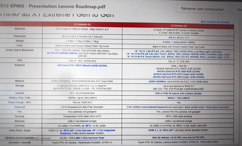Nvidia готовит ещё более мощные мобильные видеокарты. В Сети засветились GeForce RTX 3070 Super и RTX 3080 Super
