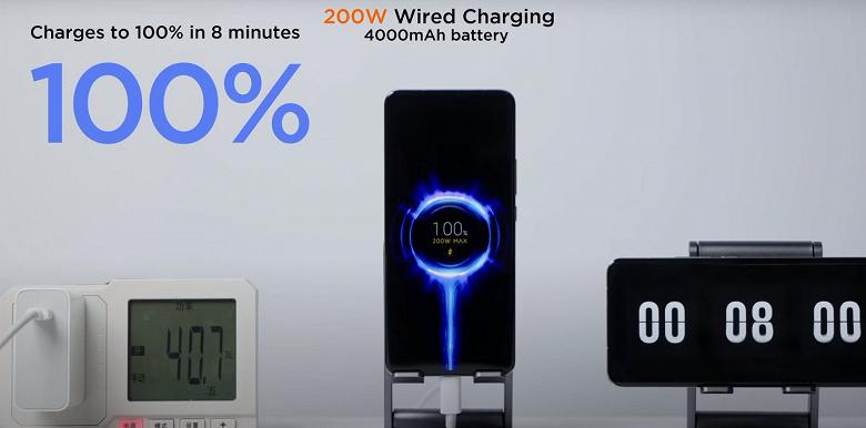 200-ваттная зарядка Xiaomi сохраняет 80% ёмкости аккумулятора даже спустя 800 циклов