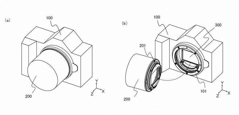 В Canon придумали, как защитить датчик изображения беззеркальной камеры от пыли во время смены объектива