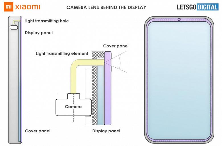 Смартфон Xiaomi с камерой за дисплеем показали на рендере. Так может выглядеть Mi Mix 4 или Mi 12