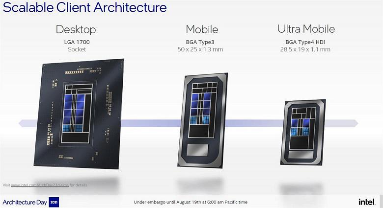 Действительно новые процессоры Intel, аналогов которым у AMD нет. Компания раскрыла новые подробности про Alder Lake