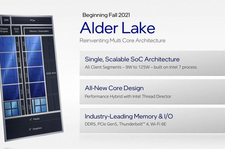 325 евро за 10 ядер, 475 евро за 12 ядер и 680 евро за 16 ядер. Стало известно, сколько будут стоить топовые процессоры Intel Core 12 поколения (Alder Lake)