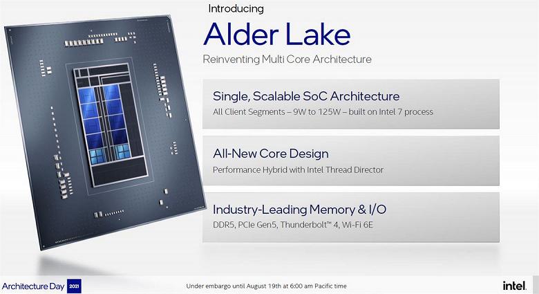 У процессоров Intel Alder Lake (Core 12) потенциальные проблемы со множеством игр