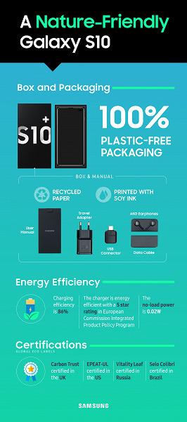 NatureFriendlyS10_Infographic (1)_large.