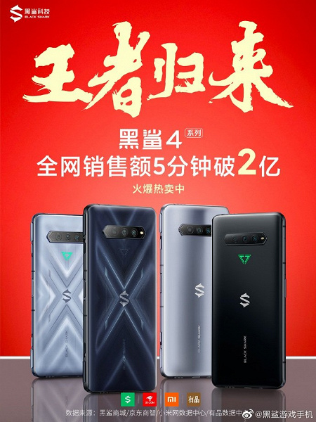 Snapdragon 888 и 870 недорого. Black Shark 4 и Black Shark 4 Pro ставят рекорды продаж в Китае