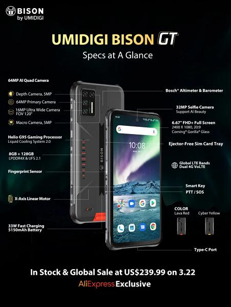 Защищённый смартфон с игровой платформой и большим аккумулятором. Umidigi Bison GT стал намного лучше предшественника