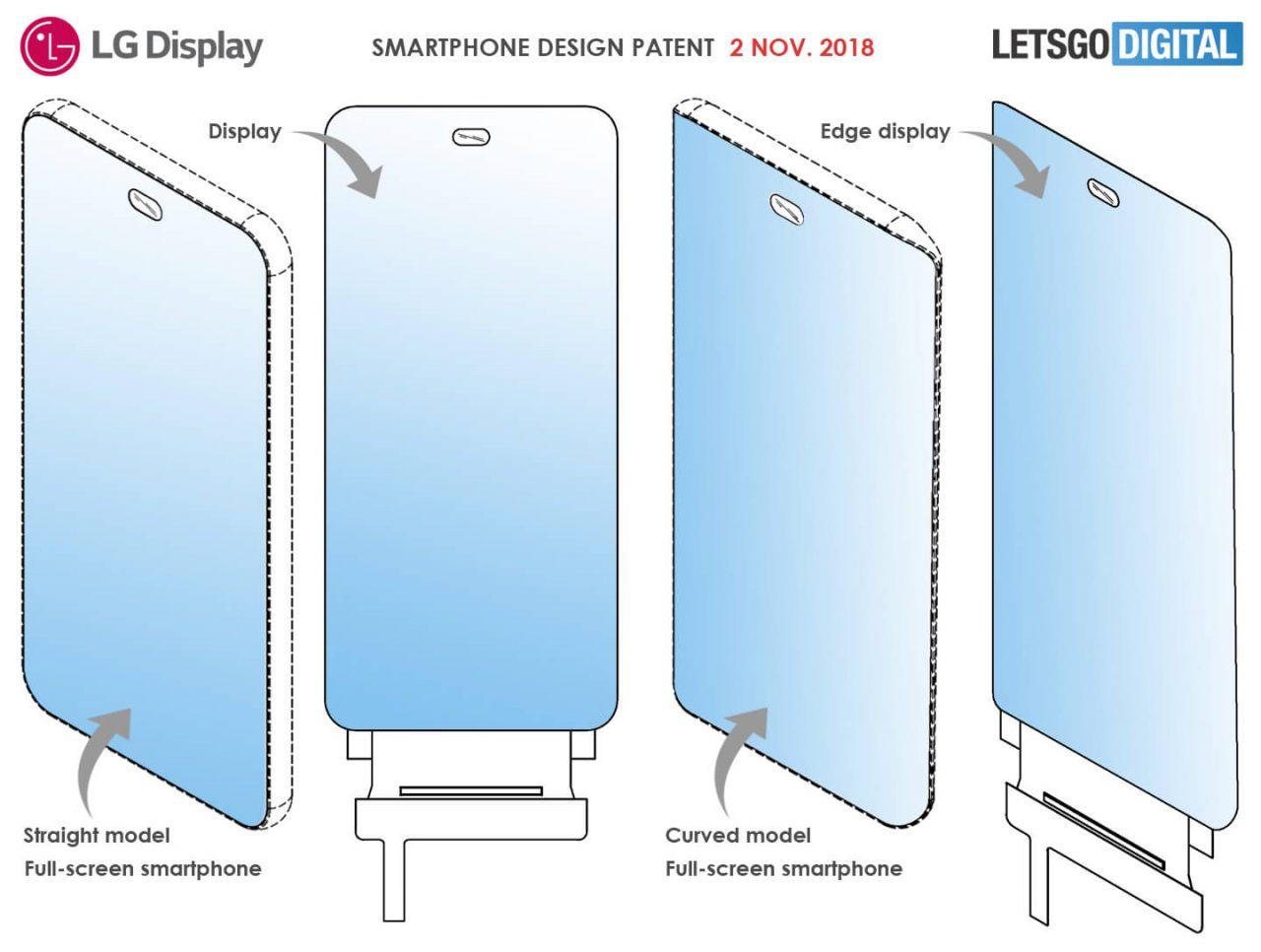 LGизменит дизайн собственных будущих телефонов