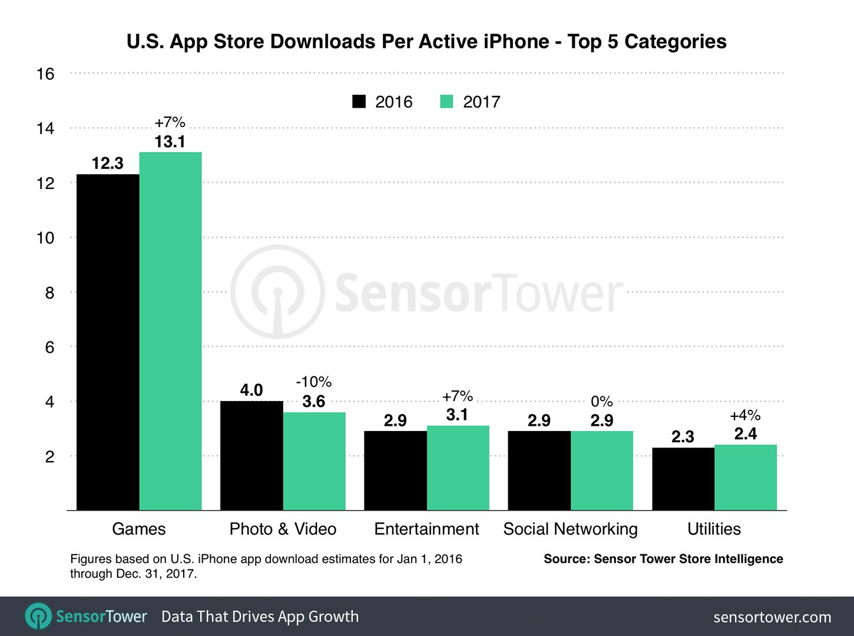 Apple рассчитывает выпустить новые iPhone доначала лета