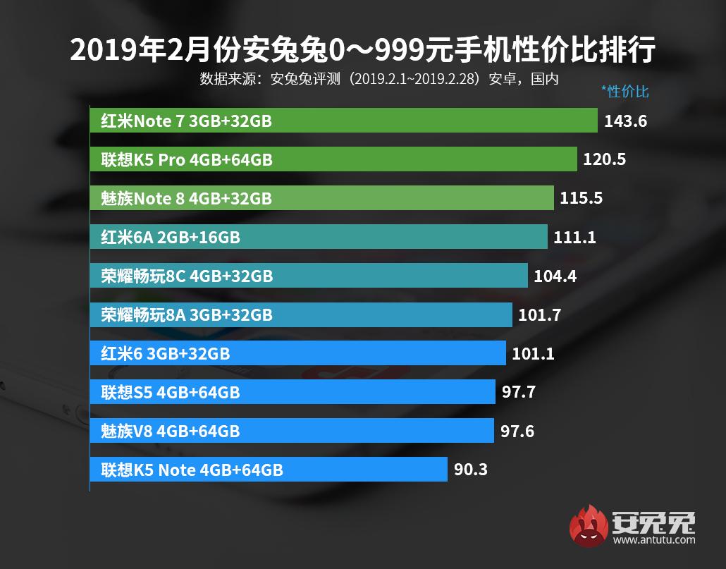 4c725df22aadb Лучшие Android-смартфоны по соотношению цены и качества