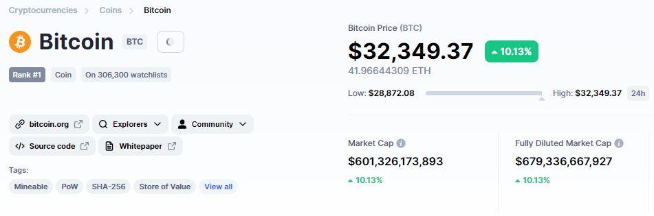 Convertito Bitcoin (BTC) e Euro (EUR): Calcolatore Di Conversione Di Tasso Di Cambio Di Valuta