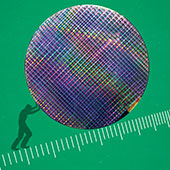 Как считают нанометры, как их на самом деле надо считать, и почему не все с этим согласны