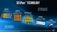Micron продает фабрику, выпускающую память 3D Xpoint
