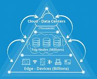 Представлены процессоры Intel Core 11-го поколения, Atom x6000E, Pentium и Celeron N и J для устройств интернета вещей