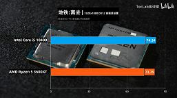 Новейший Ryzen 5 3600XT против Core i5-10400. Кто быстрее в играх?
