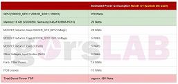 Новые видеокарты Radeon RX 6000 будут столь же прожорливыми, как и адаптеры GeForce RTX 3000