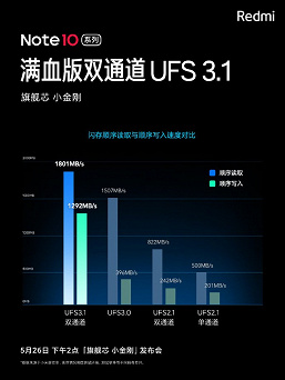 5000 мА·ч, 64 Мп, экран AMOLED и Dimensity 1100 за 280 долларов. В Сеть утекли характеристики Redmi Note 10 Ultra