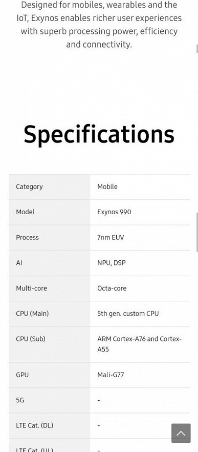 Интриги больше нет. Стало понятно, какую платформу получит Samsung Galaxy S11