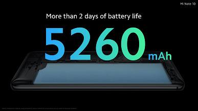 Представлены 108-мегапиксельные пентакамерные смартфоны Xiaomi Mi Note 10 и Mi Note 10 Pro