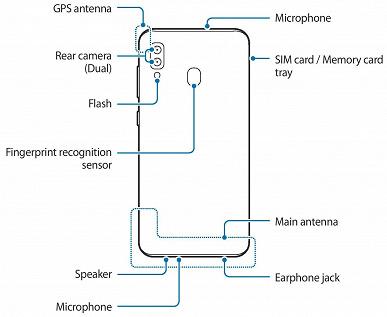 Порт USB-C и сканер отпечатков сзади: опубликованы изображения бюджетного смартфона Samsung Galaxy M10s