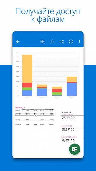 Успех Microsoft на Android. Приложение OneDrive загрузили более 1 млрд раз