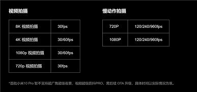 Xiaomi урежет функциональность для первых покупателей Xiaomi Mi 10 Pro