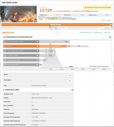 GeForce RTX 3090 протестировали в 3DMark. Она на 50% быстрее GeForce RTX 2080 Ti