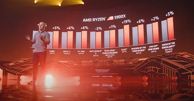 Представлены процессоры AMD Ryzen 5000. Теперь они быстрее решений Intel даже в играх