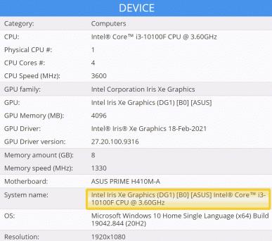 Тест показал, что видеокарта Asus DG1-4G немого уступает модели Asus RX 550 4G