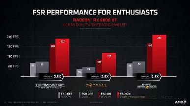 Ответ AMD на Nvidia DLSS уже тут. Технология FidelityFXSuperResolution доступна с сегодняшнего дня