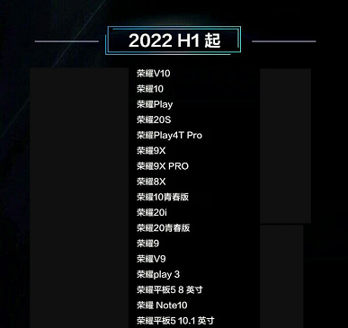 Honor 30 и Honor 20 перейдут на HarmonyOS в конце года, а Honor 10 и Honor 9X – в первой половине 2022. Huawei рассказала, какие смартфоны Honor и когда перейдут на HarmonyOS