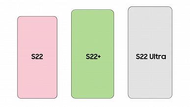 Samsung Galaxy S22 наглядно сравнили с Galaxy S21 и iPhone 13. Пока сравнение только на рисунках