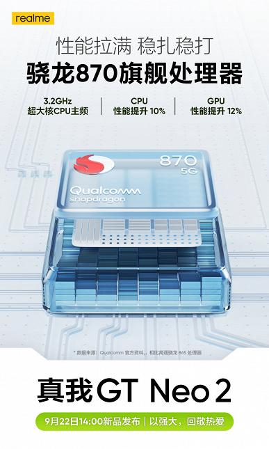5000 мА·ч, Snapdragon 870 и 65 Вт. Основные характеристики Realme GT Neo 2 подтверждены официальными тизерами
